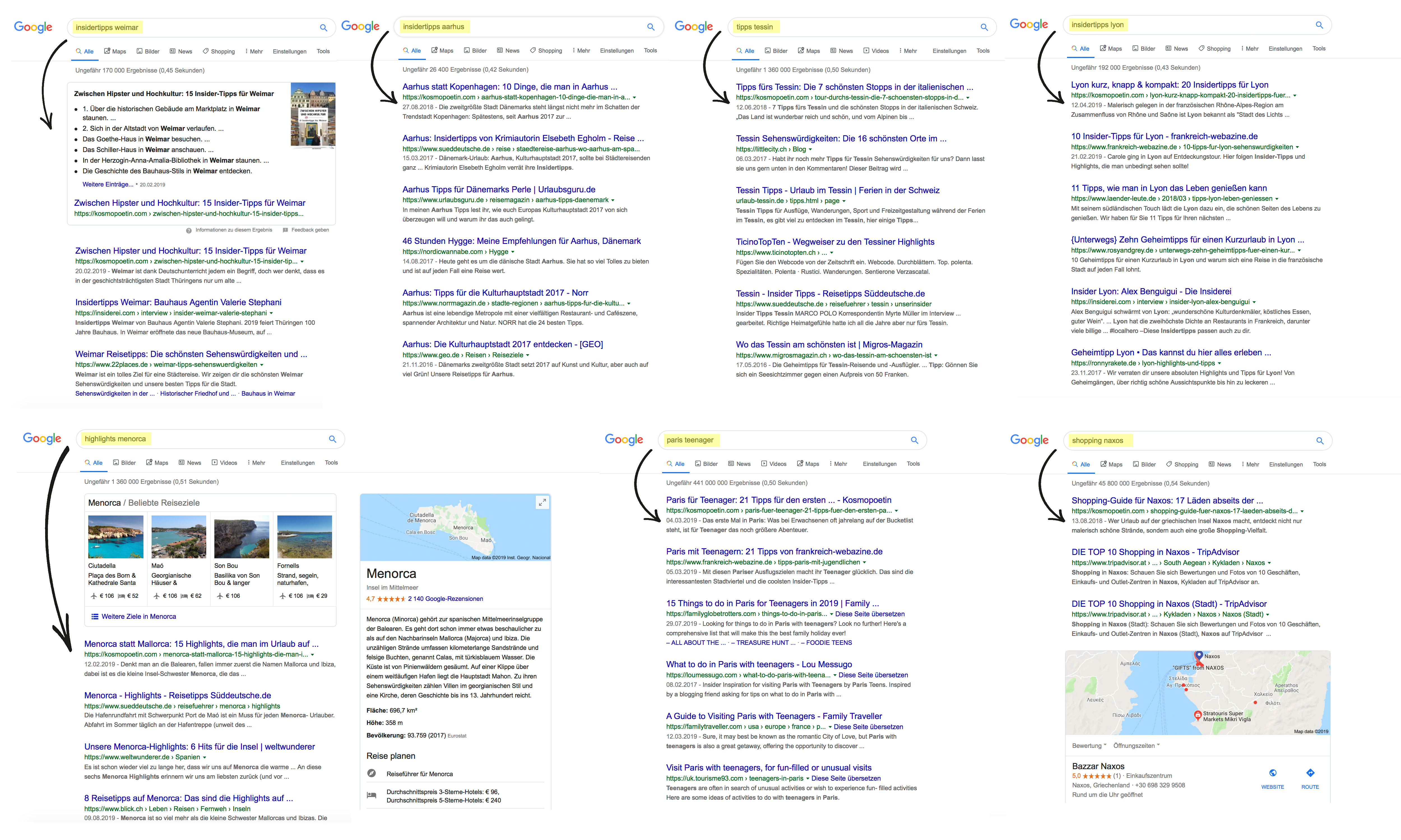 Kosmopoetin Google & SEO
